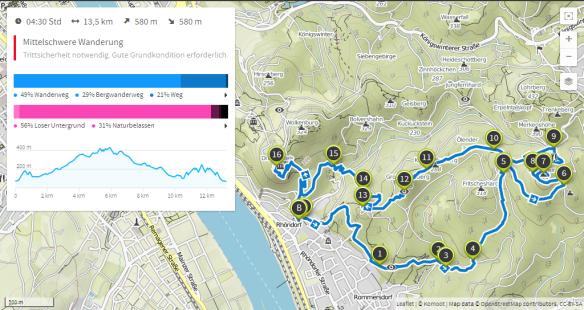 Wanderung mit Freunden (Karte bei Karte bei www.komoot.de)