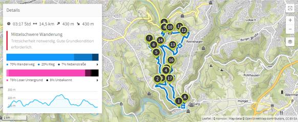 Entlang der Wupper (Karte bei Karte bei www.komoot.de)