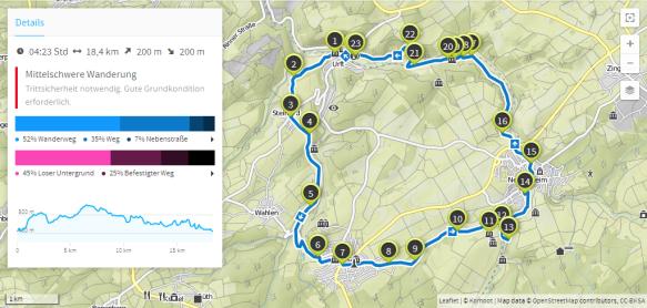 Unterwegs im Urfttal (Karte bei Karte bei www.komoot.de)